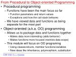 From Procedural to Object-oriented Programming