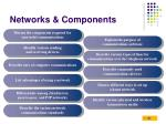Networks & Components