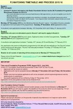 F2 MATCHING TIMETABLE AND PROCESS  2015/16