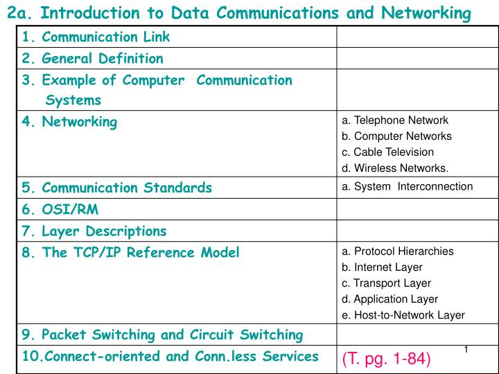 2a introduction to data communications and networking n.