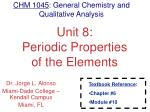 Unit 8: Periodic Properties of the Elements