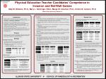 Physical Education Teacher Candidates' Competence in Invasion and Net/Wall Games