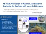 Ab  Initio Description of Nucleon and Deuteron  Scattering  for Systems with up to  A = 6 Nucleons
