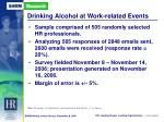 Drinking Alcohol at Work-related Events
