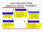 "AGRI SELLING STEPS Applied to Selling ""YOURSELF"""
