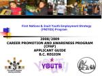 First Nations & Inuit Youth Employment Strategy (FNIYES) Program