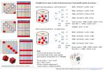 Tabulated outcomes of two fair dice under +, - , x
