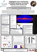 Highlights from monitoring candidate gamma-ray binary systems with Fermi/LAT