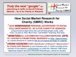 Social Market research for Charity (SMRC):