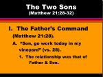 The Two Sons (Matthew 21:28-32)