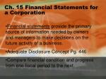 Ch. 15 Financial Statements for a Corporation