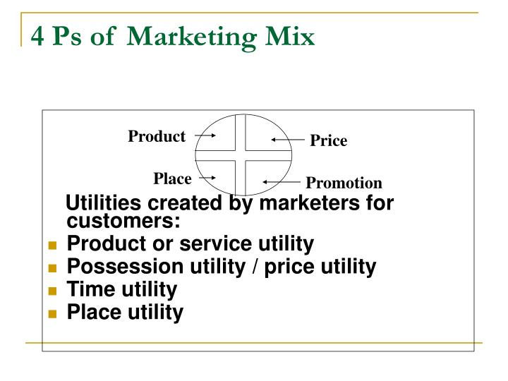 4 ps of marketing mix n.