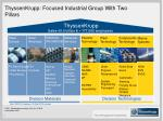 ThyssenKrupp: Focused Industrial Group With Two Pillars
