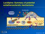 Lacidipine: Summary of potential antiatherosclerotic mechanisms