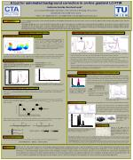 A tool for automated background correction in on-line gradient LC-FTIR