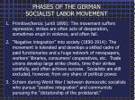 PHASES OF THE GERMAN SOCIALIST LABOR MOVEMENT