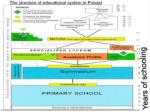 The structure of educational system in Poland