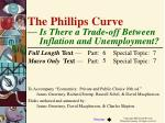 The Phillips Curve — Is There a Trade-off Between Inflation and Unemployment?