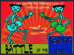 I can identify the different types of fictional genres.