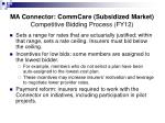 MA Connector: CommCare (Subsidized Market) Competitive Bidding Process (FY12)