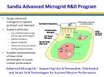 Sandia Advanced  M icrogrid R&D Program