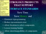 METROLOGY PRODUCTS THAT SUPPORT INTERFACE STANDARDS Save Time Save Money, and