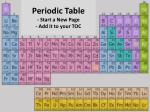 Periodic Table  - Start a New Page - Add it to your TOC