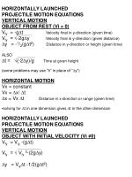 HORIZONTALLY LAUNCHED  PROJECTILE MOTION EQUATIONS VERTICAL MOTION OBJECT FROM REST (Vi = 0)