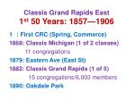 Classis Grand Rapids East 1 st  50 Years: 1857—1906