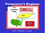 Tennessee's Regions