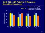 Study 195: ACR Pediatric 30 Response Double-Blind Phase by Age