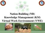 Nation Building (NB)