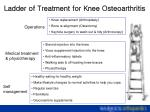 Ladder of Treatment for Knee Osteoarthritis