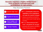 Success requires a highly skilled team - from program management and architecture to operations.