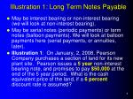Illustration 1: Long Term Notes Payable