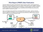 Pilot Report (PIREP) Data Publication