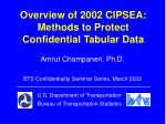 Overview of 2002 CIPSEA: Methods to Protect Confidential Tabular Data