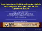 Infections due to Multi-Drug Resistant (MDR)  Gram-Negative Pathogens Across the Continuum of Care