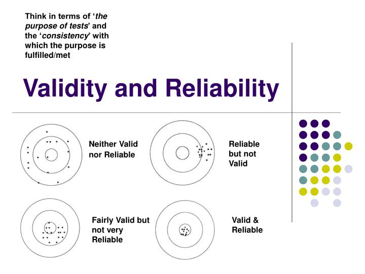 validity and reliability n.