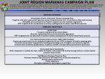 JOINT REGION MARIANAS CAMPAIGN PLAN