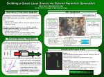 Building a Green Laser Source via Second Harmonic Generation Diana Parno (dparno@cmu)