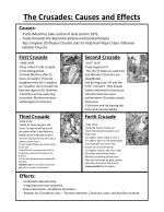 The Crusades: Causes and Effects