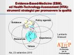 Evidence-Based-Medicine (EBM),  ed Health-Technology-Assessment (HTA):