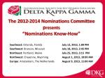 """The 2012-2014 Nominations Committee p resents """"Nominations Know-How"""""""
