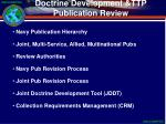 Doctrine Development &TTP Publication Review