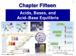Acids, Bases, and Acid–Base Equilibria