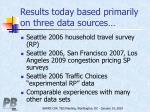 Results today based primarily on three data sources…