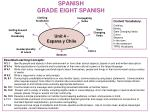 SPANISH GRADE EIGHT SPANISH