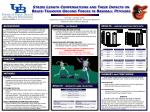 Stride Length Compensations and Their Impacts on Brace-Transfer Ground Forces in Baseball Pitchers