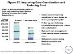 Figure 27. Improving Care Coordination and Reducing Cost